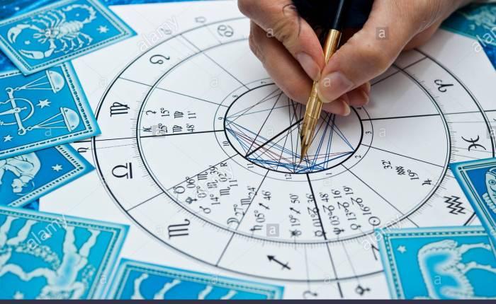 De la astrologíapsicológica